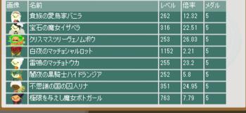 2018・03・25 第8回盗賊ギルド杯 最終オッズ.png