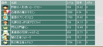 2018・05・27 第9回闘技ギルド杯 最終オッズ.png