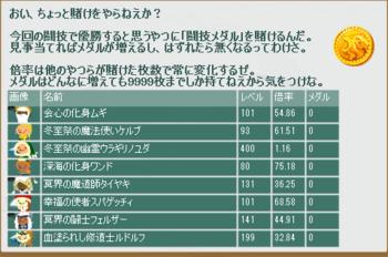 2013・12・22 第4回クリスマス杯 最終オッズ.png