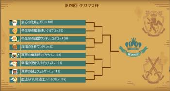2013・12・22 第4回クリスマス杯 最終結果.png