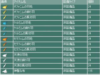 2013・12・25 今年の成果.png