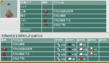 2017・04・15 トルソー 160 天狗のセットアップ.png